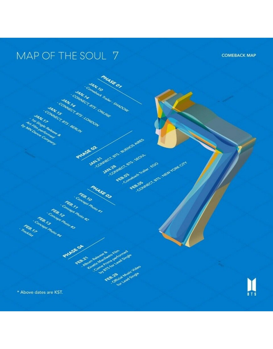 BTS - MAP OF THE SOUL : 7 SET ( 4 versões) CD popup